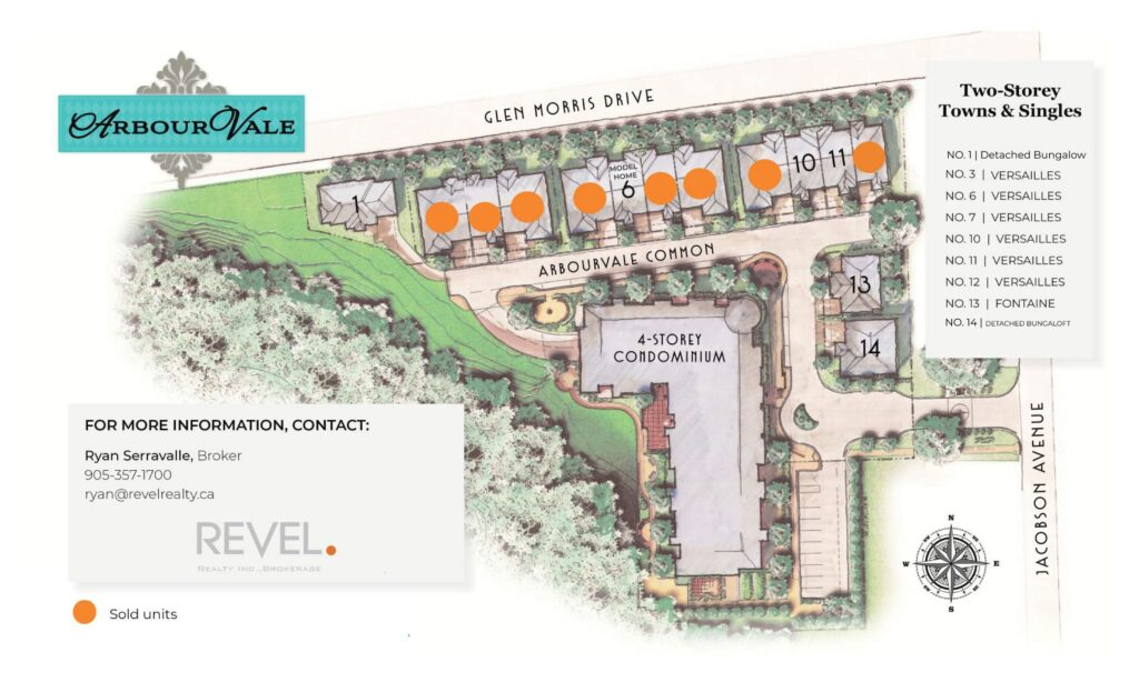 Arbour Vale Siteplan